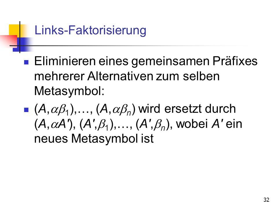 32 Links-Faktorisierung Eliminieren eines gemeinsamen Präfixes mehrerer Alternativen zum selben Metasymbol: (A, 1 ),…, (A, n ) wird ersetzt durch (A,