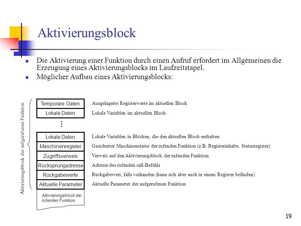 19 Aktivierungsblock Die Aktivierung einer Funktion durch einen Aufruf erfordert im Allgemeinen die Erzeugung eines Aktivierungsblocks im Laufzeitstapel.