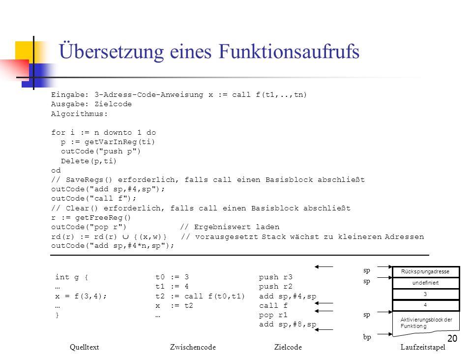 20 Übersetzung eines Funktionsaufrufs Eingabe: 3-Adress-Code-Anweisung x := call f(t1,..,tn) Ausgabe: Zielcode Algorithmus: for i := n downto 1 do p := getVarInReg(ti) outCode( push p ) Delete(p,ti) od // SaveRegs() erforderlich, falls call einen Basisblock abschließt outCode( add sp,#4,sp ); outCode( call f ); // Clear() erforderlich, falls call einen Basisblock abschließt r := getFreeReg() outCode( pop r ) // Ergebniswert laden rd(r) := rd(r) {(x,w)} // vorausgesetzt Stack wächst zu kleineren Adressen outCode( add sp,#4*n,sp ); int g { … x = f(3,4); … } t0 := 3 t1 := 4 t2 := call f(t0,t1) x := t2 … push r3 push r2 add sp,#4,sp call f pop r1 add sp,#8,sp 4 undefiniert Rücksprungadresse Aktivierungsblock der Funktion g bp sp 3 QuelltextZwischencodeZielcodeLaufzeitstapel
