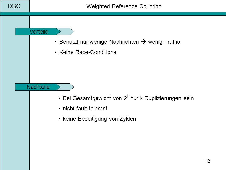 DGC 16 Bei Gesamtgewicht von 2 k nur k Duplizierungen sein nicht fault-tolerant keine Beseitigung von Zyklen Vorteile Nachteile Benutzt nur wenige Nachrichten wenig Traffic Keine Race-Conditions Weighted Reference Counting
