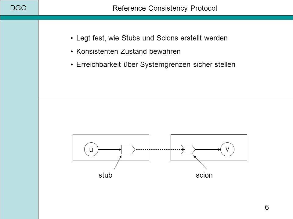 DGC 6 Reference Consistency Protocol Legt fest, wie Stubs und Scions erstellt werden Konsistenten Zustand bewahren Erreichbarkeit über Systemgrenzen sicher stellen u v stubscion