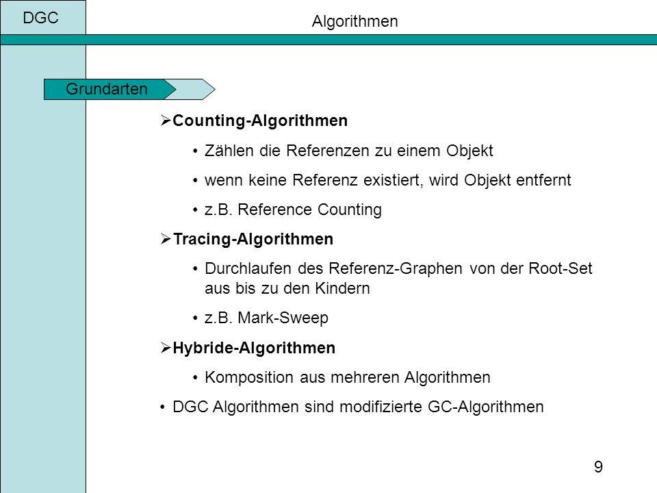 DGC 9 Algorithmen Counting-Algorithmen Zählen die Referenzen zu einem Objekt wenn keine Referenz existiert, wird Objekt entfernt z.B.