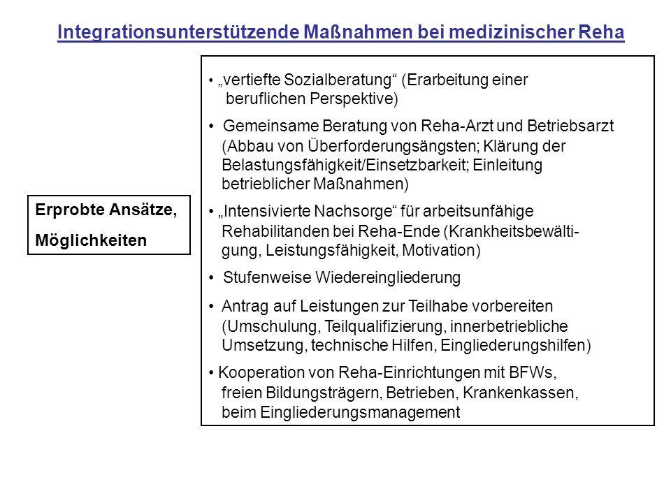 vertiefte Sozialberatung (Erarbeitung einer beruflichen Perspektive) Gemeinsame Beratung von Reha-Arzt und Betriebsarzt (Abbau von Überforderungsängst