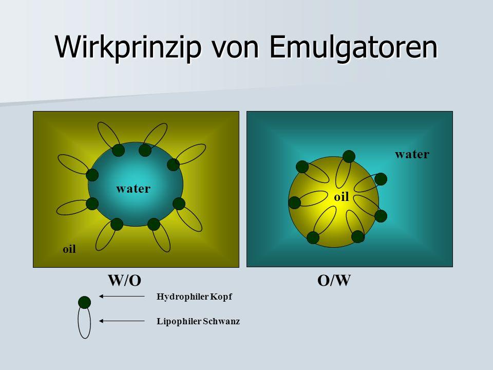 Wirkprinzip von Emulgatoren oil water oil W/OO/W Hydrophiler Kopf Lipophiler Schwanz water