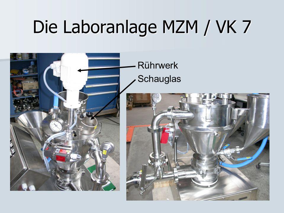 Die Laboranlage MZM / VK 7 Rührwerk Schauglas