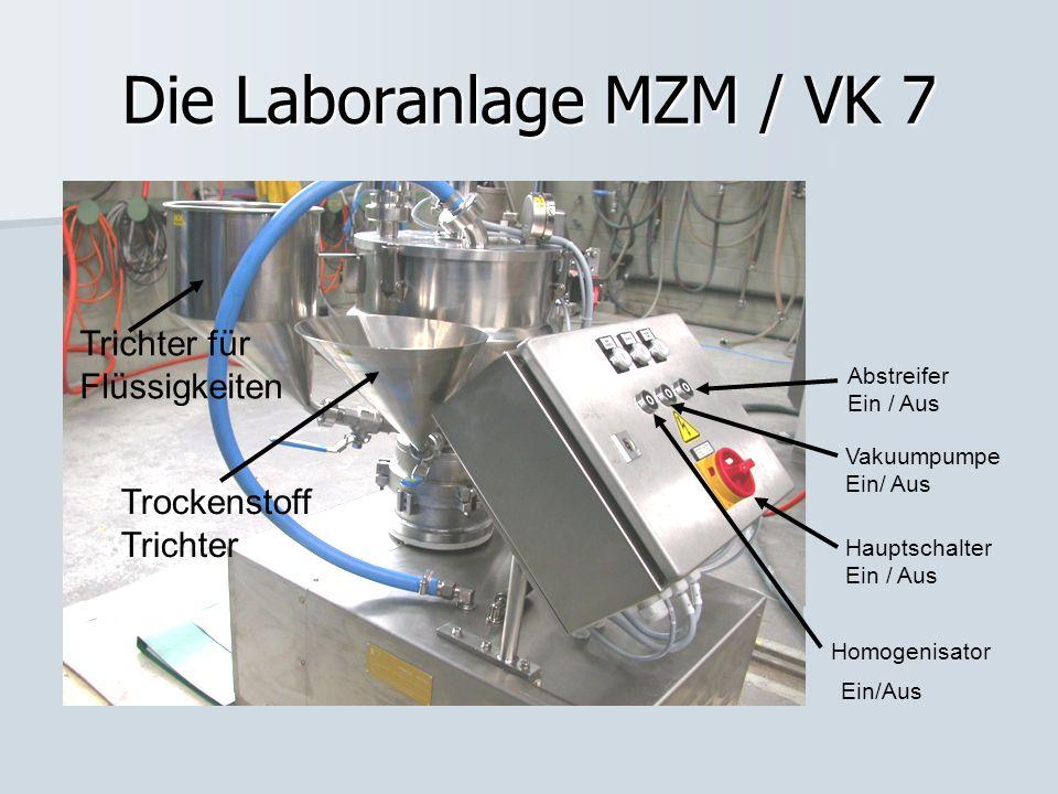 Die Laboranlage MZM / VK 7 Homogenisator Ein/Aus Hauptschalter Ein / Aus Vakuumpumpe Ein/ Aus Abstreifer Ein / Aus Trockenstoff Trichter Trichter für Flüssigkeiten