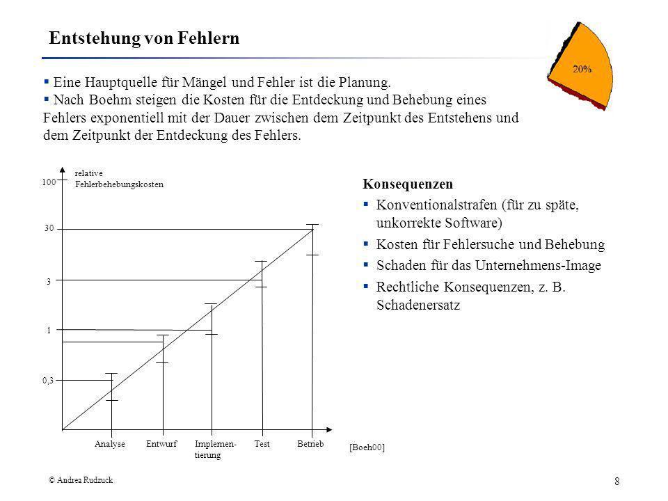 © Andrea Rudzuck 8 Entstehung von Fehlern Eine Hauptquelle für Mängel und Fehler ist die Planung. Nach Boehm steigen die Kosten für die Entdeckung und