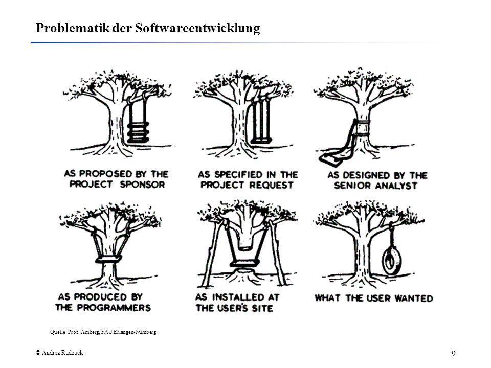 © Andrea Rudzuck 9 Problematik der Softwareentwicklung Quelle: Prof. Amberg, FAU Erlangen-Nürnberg