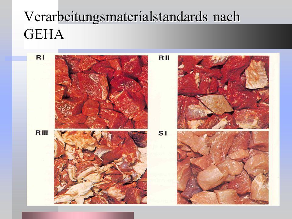 Verarbeitungsmaterialstandards nach GEHA