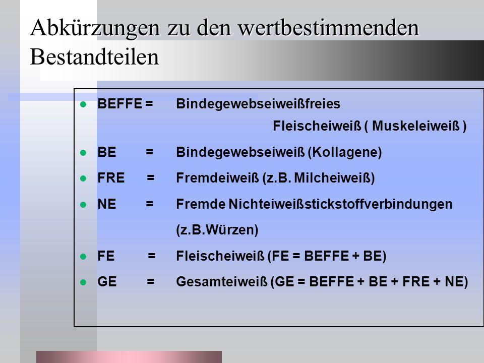 Abkürzungen zu den wertbestimmenden Bestandteilen BEFFE =Bindegewebseiweißfreies Fleischeiweiß ( Muskeleiweiß ) BE = Bindegewebseiweiß (Kollagene) FRE = Fremdeiweiß (z.B.