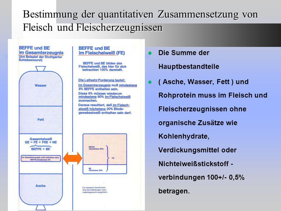 Bestimmung der quantitativen Zusammensetzung von Fleisch und Fleischerzeugnissen Die Summe der Hauptbestandteile ( Asche, Wasser, Fett ) und Rohprotei