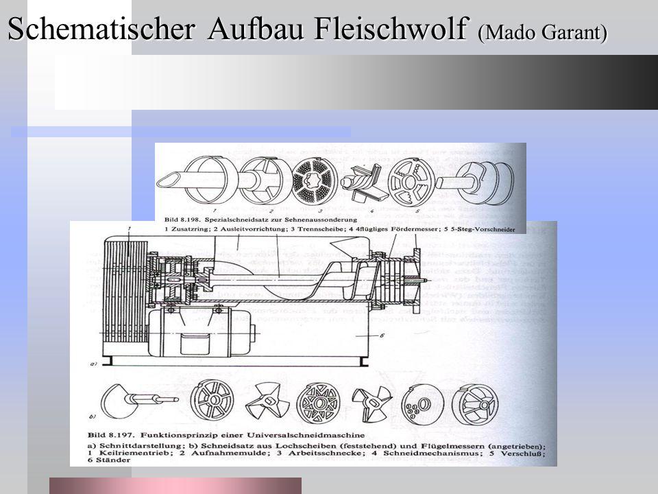 Schematischer Aufbau Fleischwolf (Mado Garant)