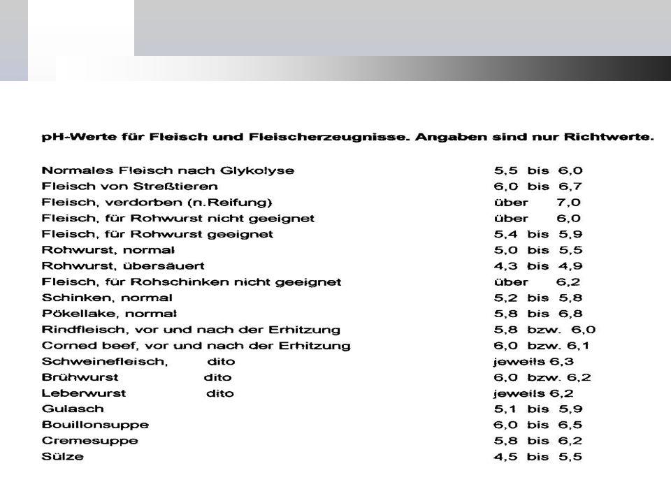 Überführung in den Handtmann- Füller 12 max.