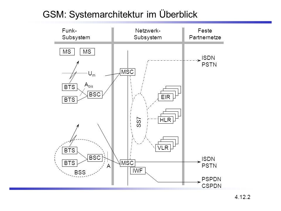 UmUm A bis A BSS Funk- Subsystem MS BTS BSC BTS BSC BTS Netzwerk- Subsystem MSC Feste Partnernetze IWF ISDN PSTN PSPDN CSPDN SS7 EIR HLR VLR ISDN PSTN