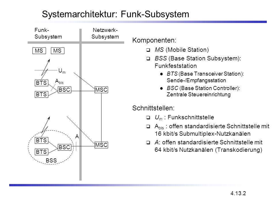 Systemarchitektur: Funk-Subsystem Komponenten: MS (Mobile Station) BSS (Base Station Subsystem): Funkfeststation BTS (Base Transceiver Station): Sende