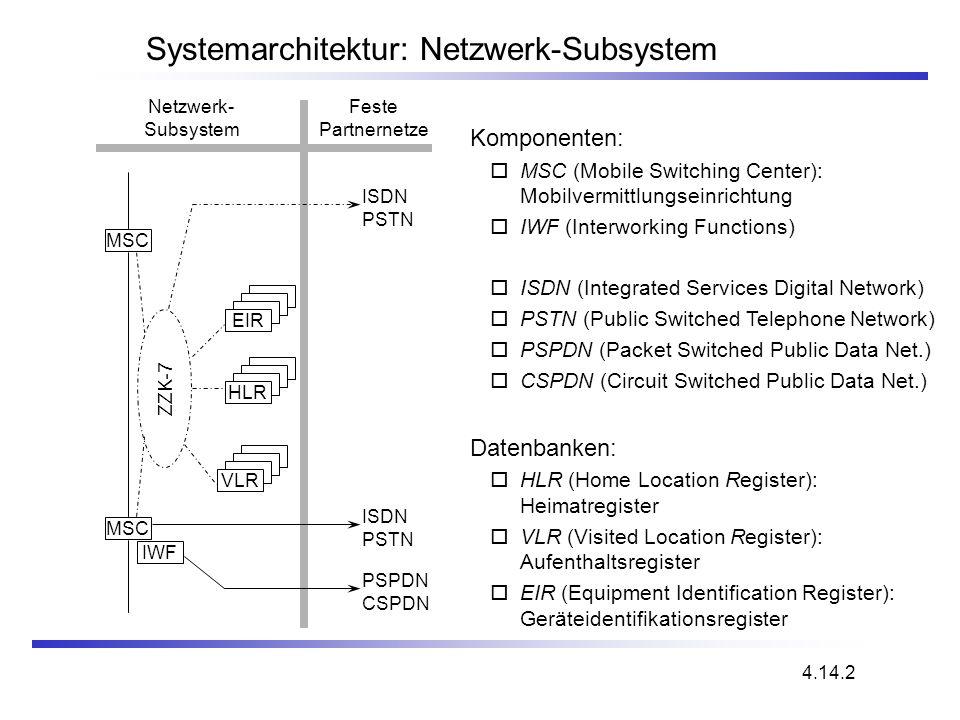 Systemarchitektur: Netzwerk-Subsystem Komponenten: oMSC (Mobile Switching Center): Mobilvermittlungseinrichtung oIWF (Interworking Functions) oISDN (I