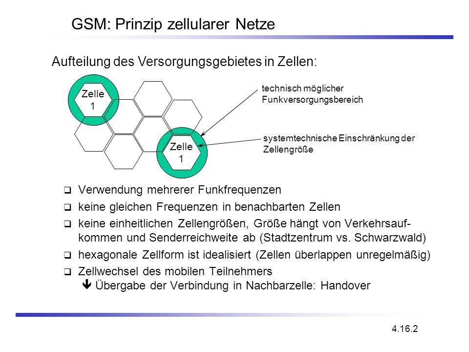 technisch möglicher Funkversorgungsbereich systemtechnische Einschränkung der Zellengröße Zelle 1 Aufteilung des Versorgungsgebietes in Zellen: GSM: P