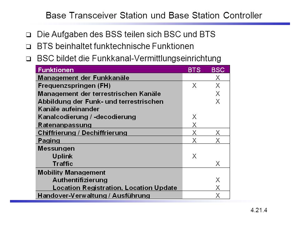 Base Transceiver Station und Base Station Controller Die Aufgaben des BSS teilen sich BSC und BTS BTS beinhaltet funktechnische Funktionen BSC bildet