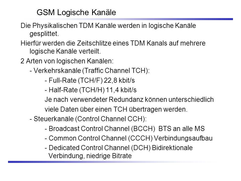 GSM Logische Kanäle Die Physikalischen TDM Kanäle werden in logische Kanäle gesplittet. Hierfür werden die Zeitschlitze eines TDM Kanals auf mehrere l