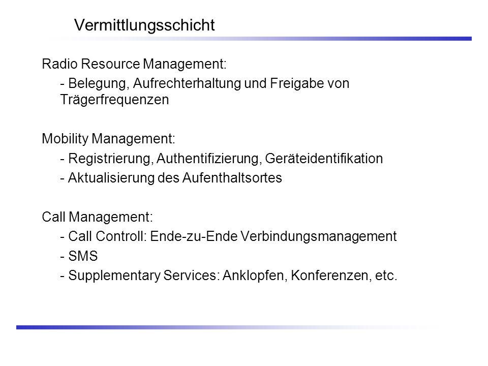 Vermittlungsschicht Radio Resource Management: - Belegung, Aufrechterhaltung und Freigabe von Trägerfrequenzen Mobility Management: - Registrierung, A