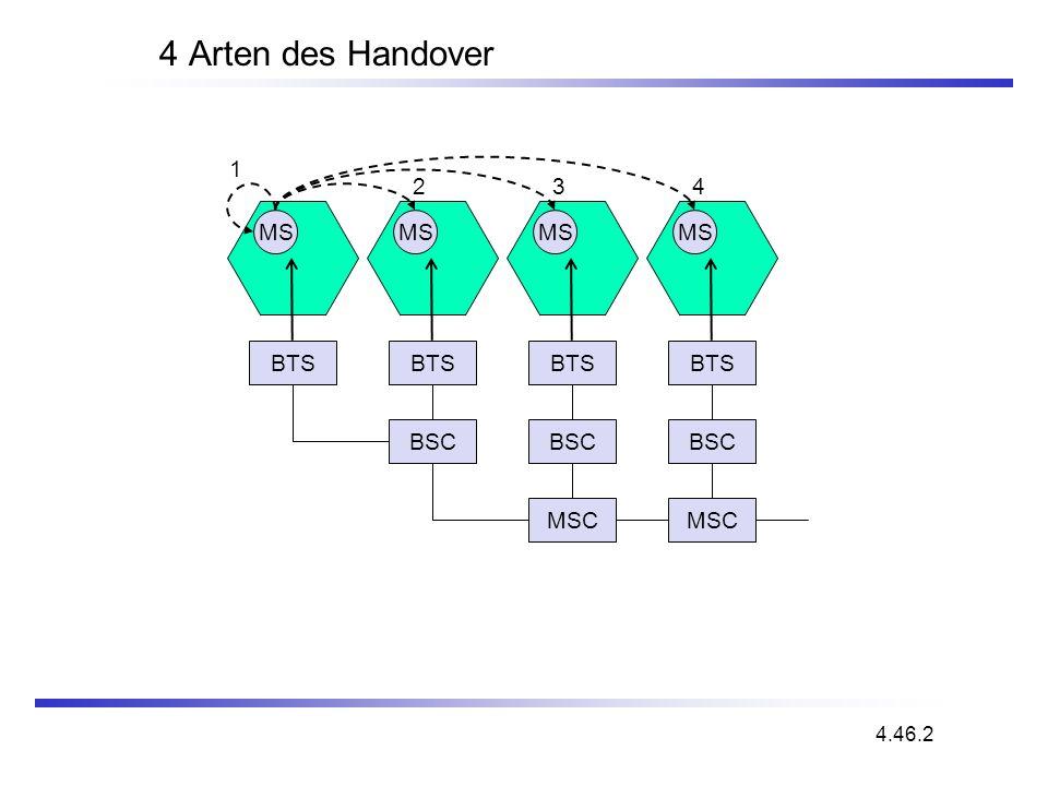 4 Arten des Handover MSC BSC BTS MS 1 234 4.46.2