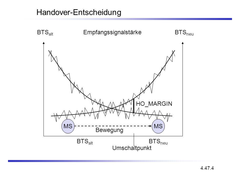 Handover-Entscheidung 4.47.4 BTS alt BTS neu MS HO_MARGIN BTS alt BTS neu Empfangssignalstärke Bewegung Umschaltpunkt