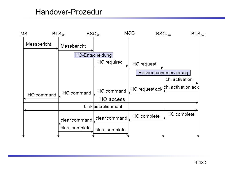Handover-Prozedur HO access BTS alt BSC neu Messbericht BSC alt Link establishment MSC MS Messbericht HO-Entscheidung HO required BTS neu HO request R