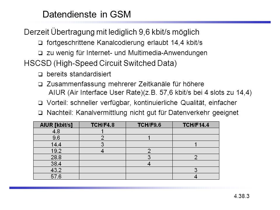 Datendienste in GSM Derzeit Übertragung mit lediglich 9,6 kbit/s möglich fortgeschrittene Kanalcodierung erlaubt 14,4 kbit/s zu wenig für Internet- un