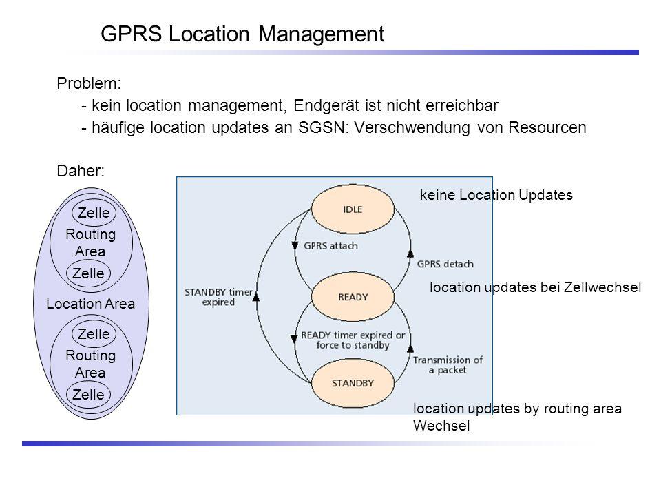 Location Area Routing Area GPRS Location Management Problem: - kein location management, Endgerät ist nicht erreichbar - häufige location updates an S