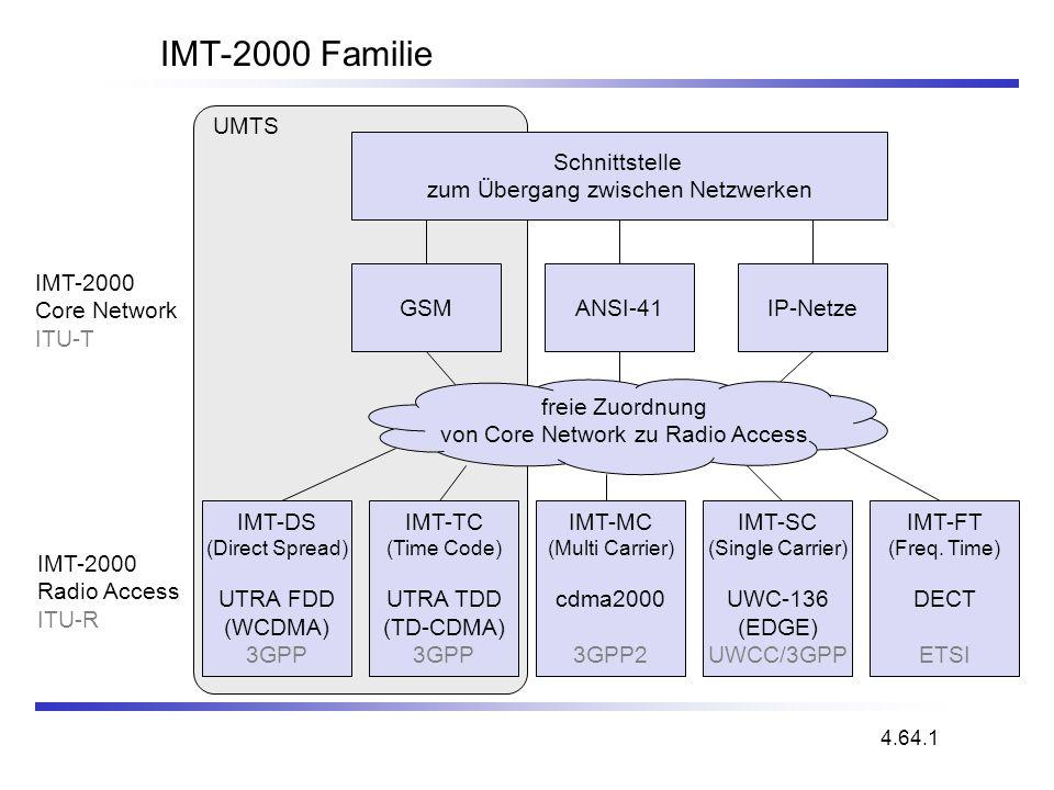 IMT-2000 Familie IMT-DS (Direct Spread) UTRA FDD (WCDMA) 3GPP IMT-TC (Time Code) UTRA TDD (TD-CDMA) 3GPP IMT-MC (Multi Carrier) cdma2000 3GPP2 IMT-SC