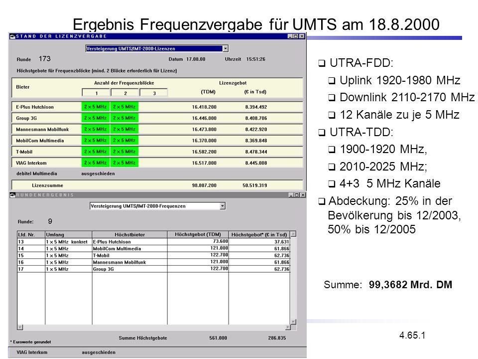 Ergebnis Frequenzvergabe für UMTS am 18.8.2000 Summe: 99,3682 Mrd. DM UTRA-FDD: Uplink 1920-1980 MHz Downlink 2110-2170 MHz 12 Kanäle zu je 5 MHz UTRA