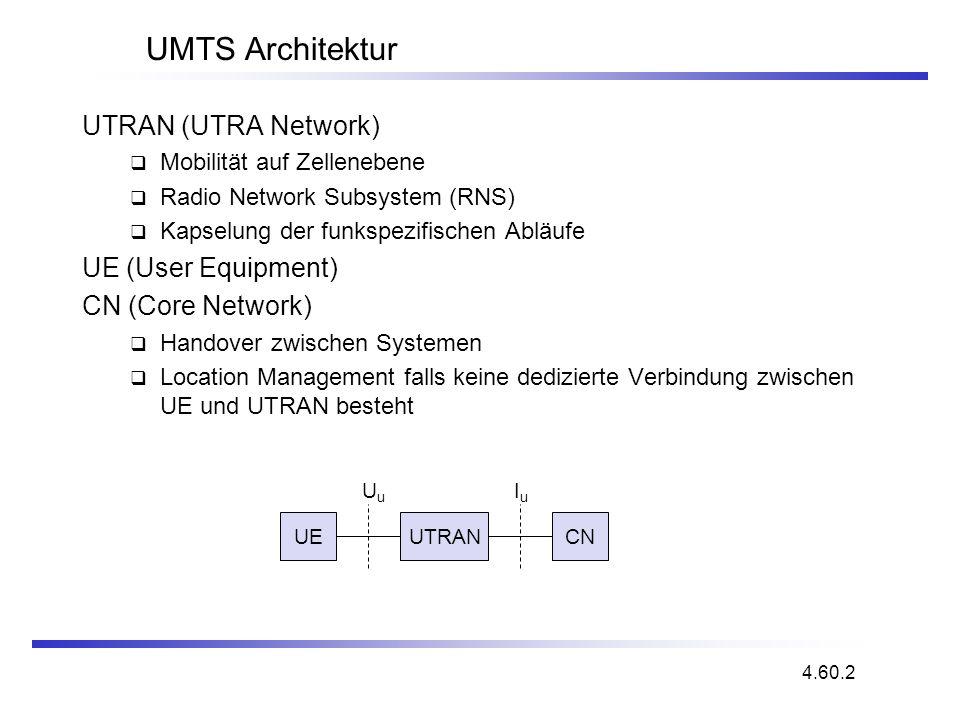 UMTS Architektur UTRANUECN IuIu UuUu 4.60.2 UTRAN (UTRA Network) Mobilität auf Zellenebene Radio Network Subsystem (RNS) Kapselung der funkspezifische