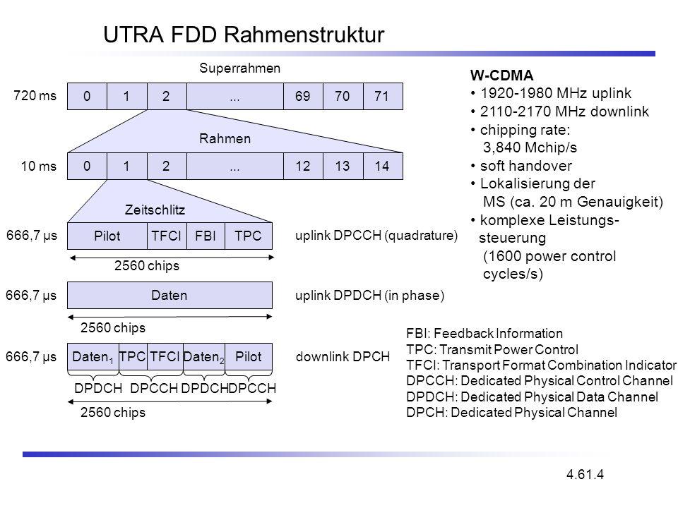 UTRA FDD Rahmenstruktur 4.61.4 W-CDMA 1920-1980 MHz uplink 2110-2170 MHz downlink chipping rate: 3,840 Mchip/s soft handover Lokalisierung der MS (ca.