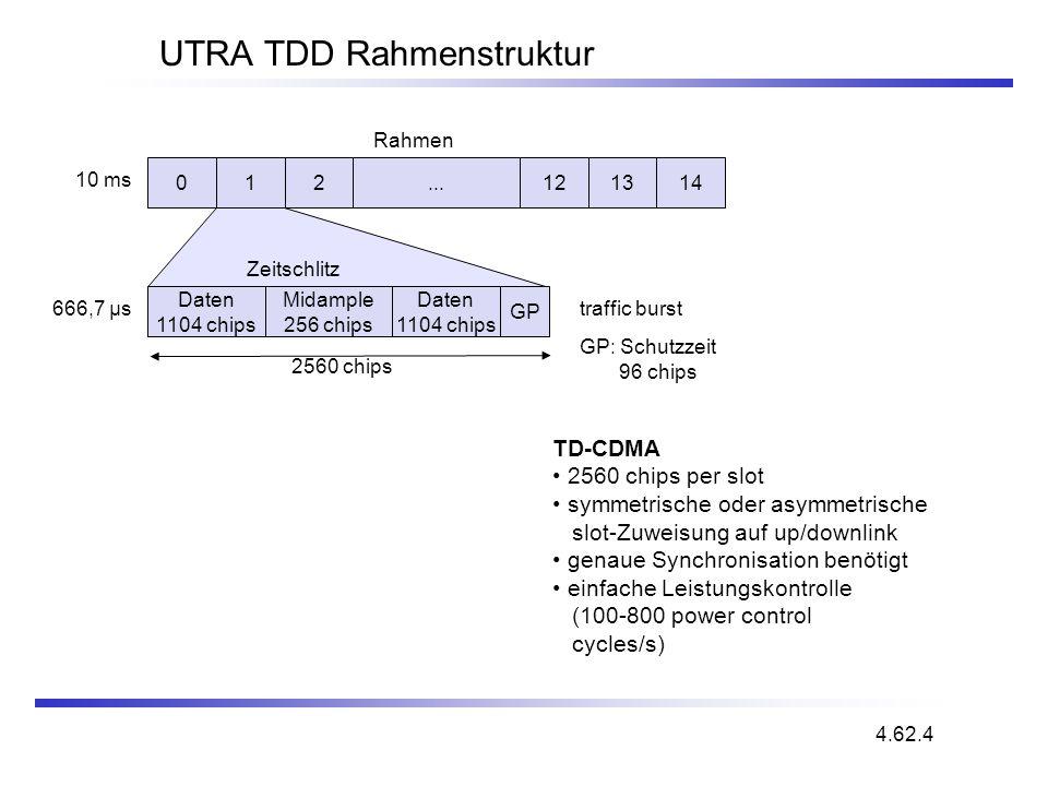 UTRA TDD Rahmenstruktur 4.62.4 TD-CDMA 2560 chips per slot symmetrische oder asymmetrische slot-Zuweisung auf up/downlink genaue Synchronisation benöt