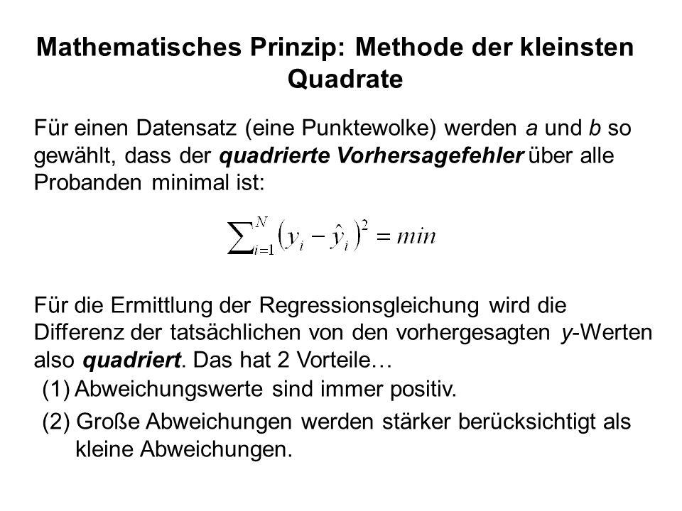 Mathematisches Prinzip: Methode der kleinsten Quadrate Für einen Datensatz (eine Punktewolke) werden a und b so gewählt, dass der quadrierte Vorhersag