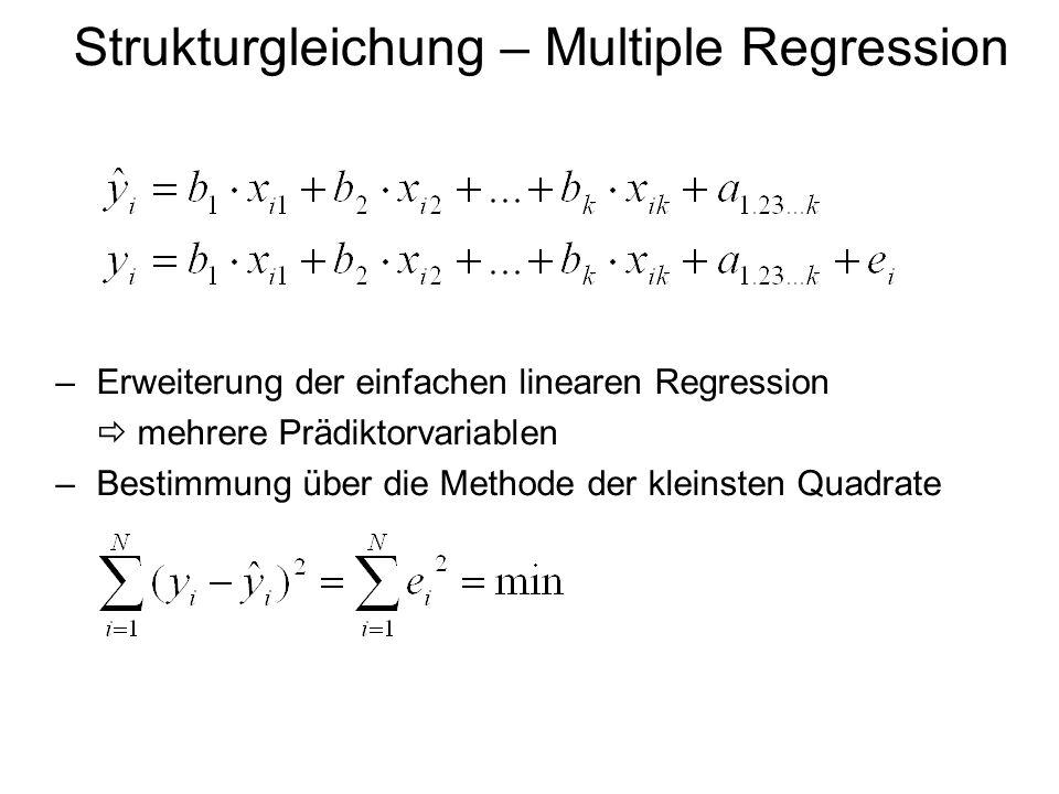 Strukturgleichung – Multiple Regression –Erweiterung der einfachen linearen Regression mehrere Prädiktorvariablen –Bestimmung über die Methode der kle