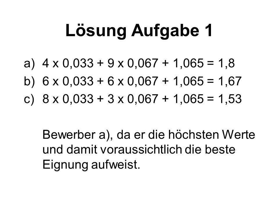 Lösung Aufgabe 1 a)4 x 0,033 + 9 x 0,067 + 1,065 = 1,8 b)6 x 0,033 + 6 x 0,067 + 1,065 = 1,67 c)8 x 0,033 + 3 x 0,067 + 1,065 = 1,53 Bewerber a), da e
