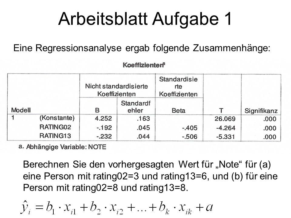 Arbeitsblatt Aufgabe 1 Eine Regressionsanalyse ergab folgende Zusammenhänge: Berechnen Sie den vorhergesagten Wert für Note für (a) eine Person mit ra