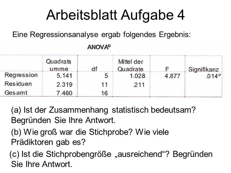 Arbeitsblatt Aufgabe 4 (a) Ist der Zusammenhang statistisch bedeutsam? Begründen Sie Ihre Antwort. (b) Wie groß war die Stichprobe? Wie viele Prädikto