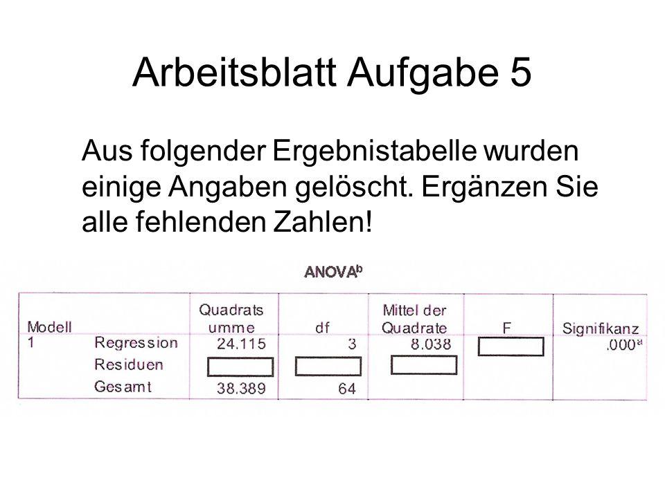 Arbeitsblatt Aufgabe 5 Aus folgender Ergebnistabelle wurden einige Angaben gelöscht. Ergänzen Sie alle fehlenden Zahlen!