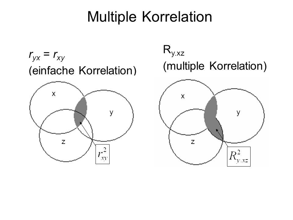 Signifikanztest - Beispiel YX1X2 Y1.0.45.60 X11.0.30 X21.0 Es besteht ein bedeut- samer Zusammenhang zwischen dem Kriterium und den Prädiktoren