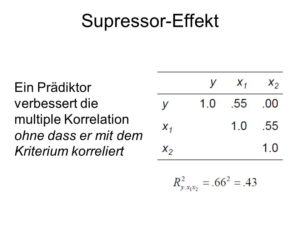 Supressor-Effekt Ein Prädiktor verbessert die multiple Korrelation ohne dass er mit dem Kriterium korreliert