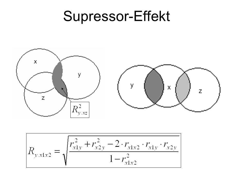 Strukturgleichung – Multiple Regression –Erweiterung der einfachen linearen Regression mehrere Prädiktorvariablen –Bestimmung über die Methode der kleinsten Quadrate