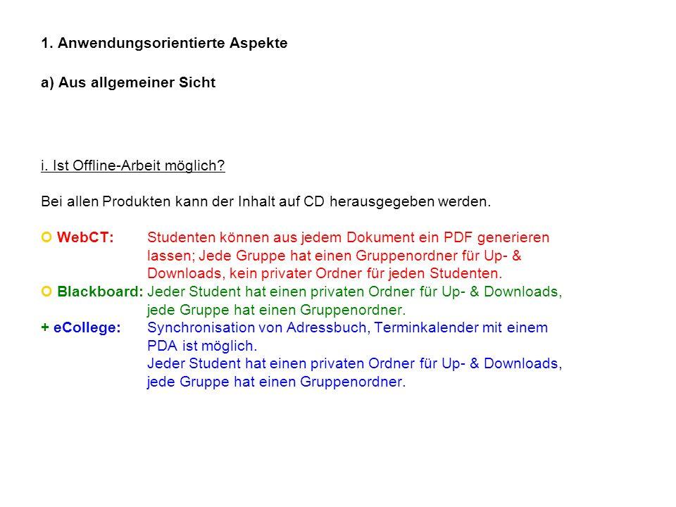1. Anwendungsorientierte Aspekte a) Aus allgemeiner Sicht i. Ist Offline-Arbeit möglich? Bei allen Produkten kann der Inhalt auf CD herausgegeben werd