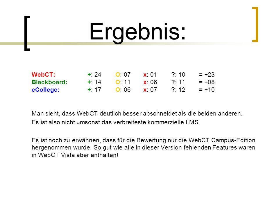 Ergebnis: WebCT:+: 24O: 07x: 01?: 10= +23 Blackboard:+: 14O: 11x: 06?: 11= +08 eCollege:+: 17O: 06x: 07?: 12= +10 Man sieht, dass WebCT deutlich besse