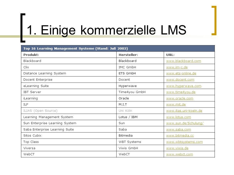1. Einige kommerzielle LMS Top 16 Learning Management Systeme (Stand: Juli 2003) Produkt:Hersteller:URL: Blackboard www.blackboard.com ClixIMC GmbHwww