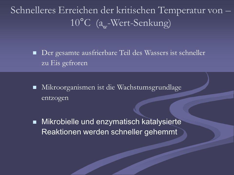 Schnelleres Erreichen der kritischen Temperatur von – 10°C (a w -Wert-Senkung) Der gesamte ausfrierbare Teil des Wassers ist schneller zu Eis gefroren