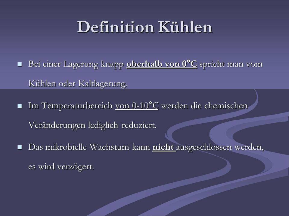 = Abkühlen von Ausgangs-Vorgefrierstadium temperatur (+30°C) auf Gefrierpunkt Gefrierbeginn der zwischen - 0,5 und - 2°C Gefrierpunkt sinkt, durch gelöste Salze, Kohlen- hydrate, Proteine usw.