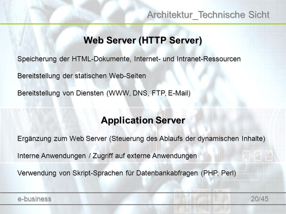 Architektur_Technische Sicht Web Server (HTTP Server) Speicherung der HTML-Dokumente, Internet- und Intranet-Ressourcen Bereitstellung der statischen