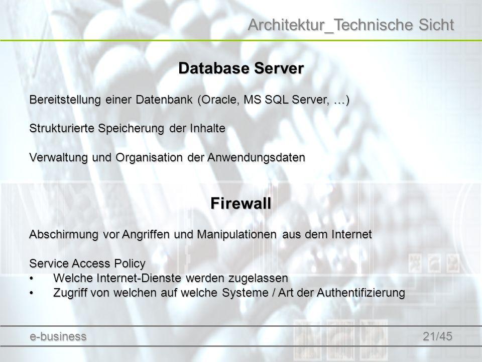 Architektur_Technische Sicht Database Server Bereitstellung einer Datenbank (Oracle, MS SQL Server, …) Strukturierte Speicherung der Inhalte Verwaltun